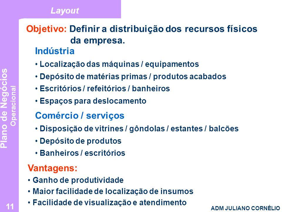 Plano de Negócios Operacional ADM JULIANO CORNÉLIO 11 Layout Objetivo: Definir a distribuição dos recursos físicos da empresa. Indústria Localização d