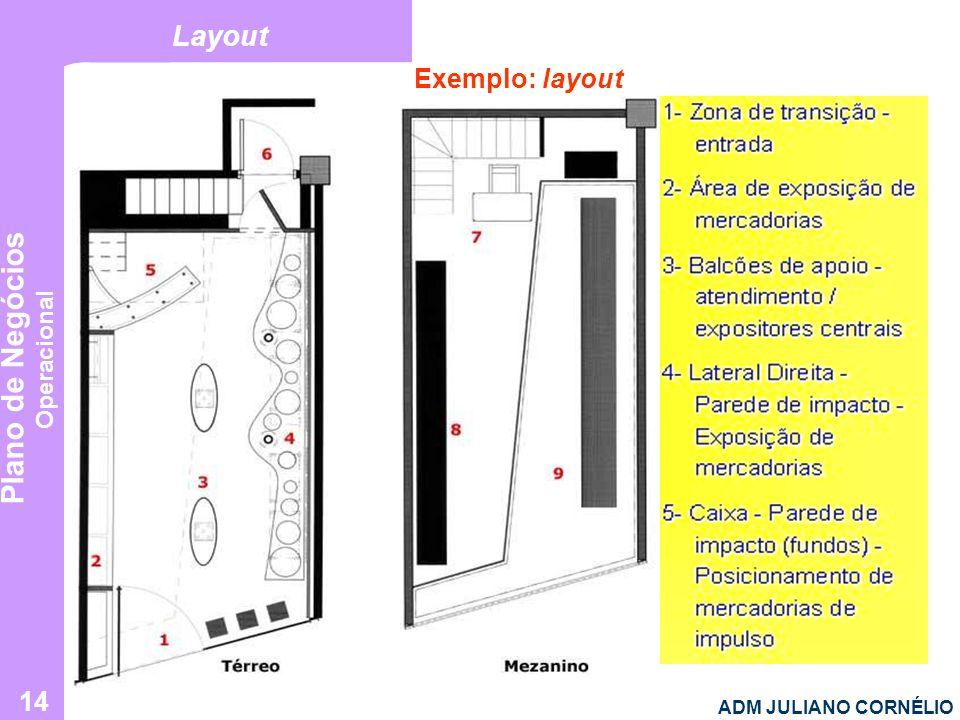Plano de Negócios Operacional ADM JULIANO CORNÉLIO 14 Layout Exemplo: layout