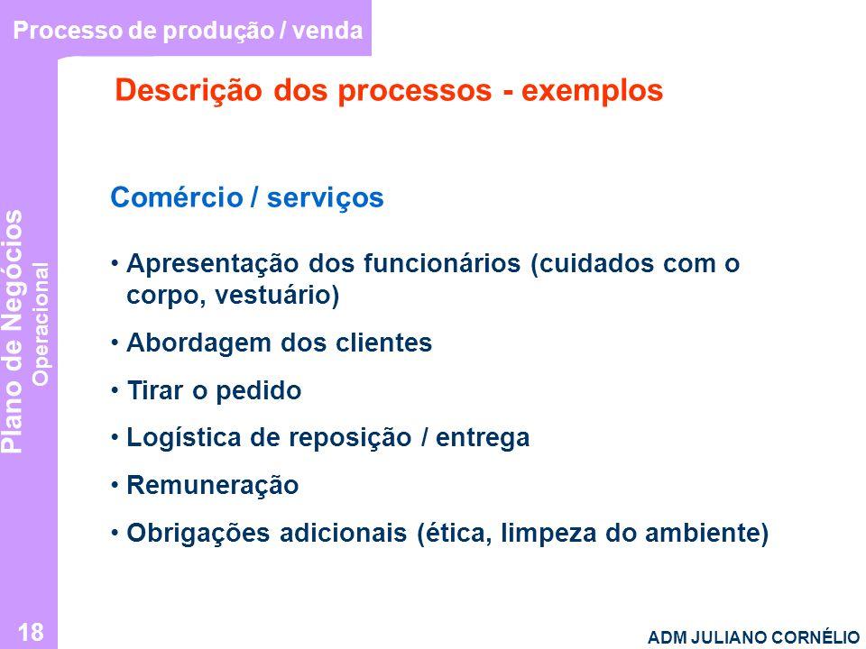 Plano de Negócios Operacional ADM JULIANO CORNÉLIO 18 Processo de produção / venda Descrição dos processos - exemplos Comércio / serviços Apresentação