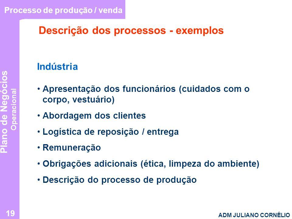 Plano de Negócios Operacional ADM JULIANO CORNÉLIO 19 Processo de produção / venda Descrição dos processos - exemplos Indústria Apresentação dos funci