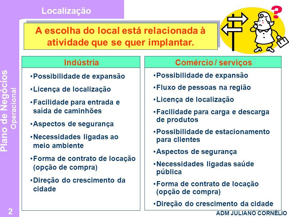Plano de Negócios Operacional ADM JULIANO CORNÉLIO 2 Localização A escolha do local está relacionada à atividade que se quer implantar. Indústria Poss