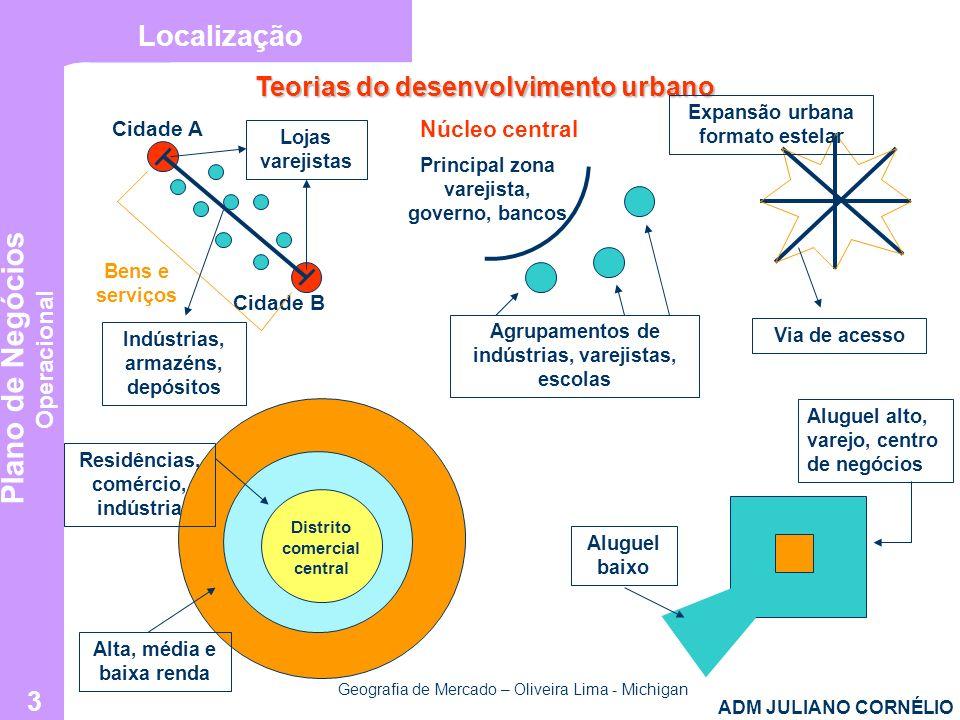 Plano de Negócios Operacional ADM JULIANO CORNÉLIO 3 Localização Teorias do desenvolvimento urbano Geografia de Mercado – Oliveira Lima - Michigan Cid