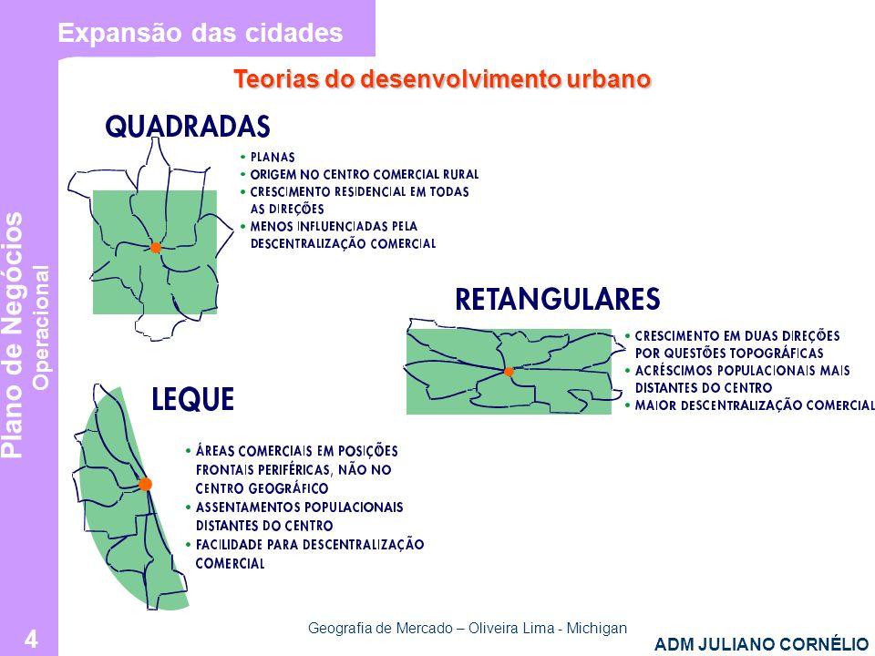 Plano de Negócios Operacional ADM JULIANO CORNÉLIO 4 Expansão das cidades Teorias do desenvolvimento urbano Geografia de Mercado – Oliveira Lima - Mic