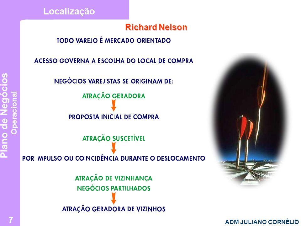 Plano de Negócios Operacional ADM JULIANO CORNÉLIO 7 Richard Nelson Localização