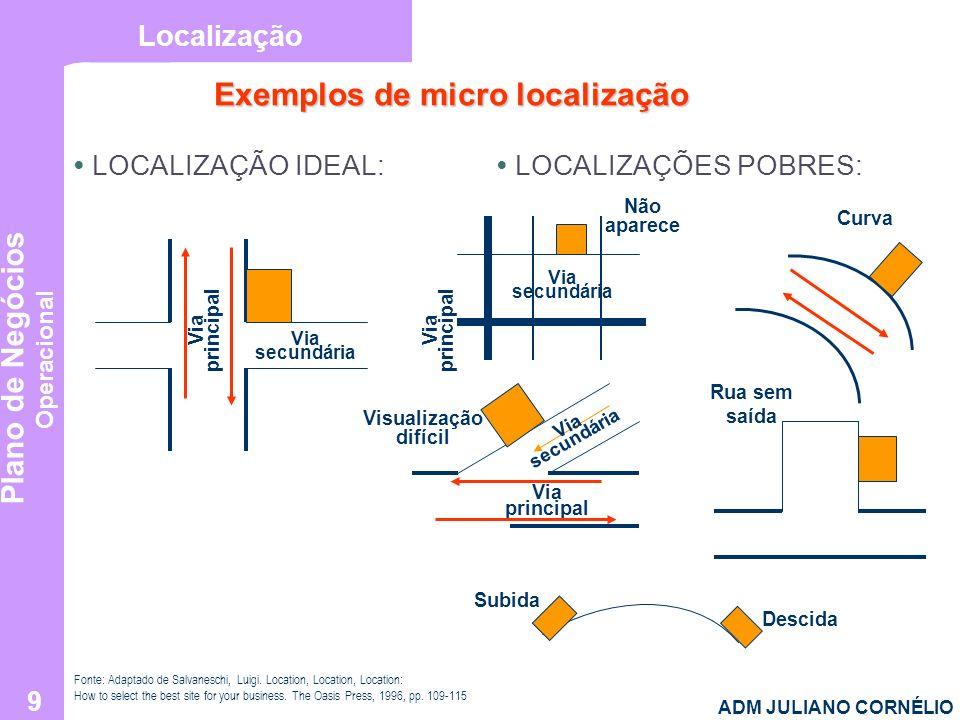 Plano de Negócios Operacional ADM JULIANO CORNÉLIO 9 Fonte: Adaptado de Salvaneschi, Luigi. Location, Location, Location: How to select the best site