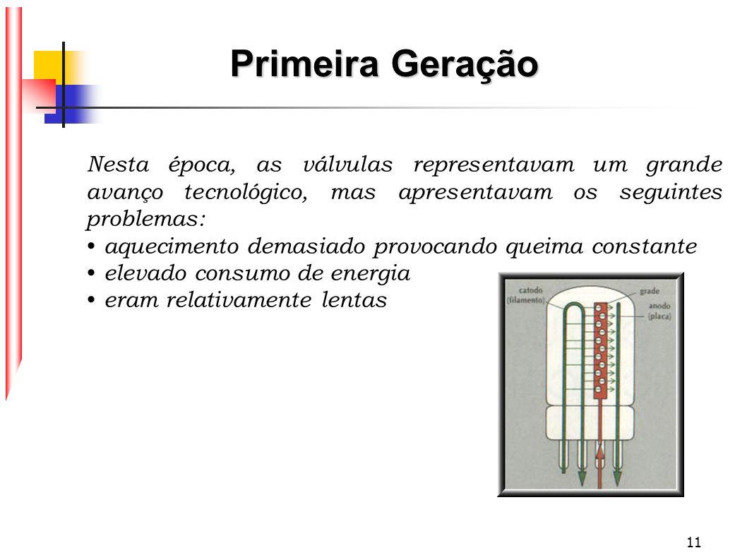 11 Nesta época, as válvulas representavam um grande avanço tecnológico, mas apresentavam os seguintes problemas: aquecimento demasiado provocando quei