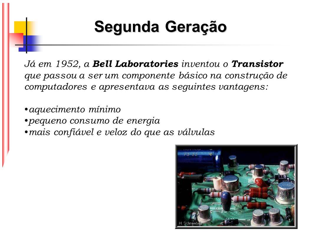 12 Já em 1952, a Bell Laboratories inventou o Transistor que passou a ser um componente básico na construção de computadores e apresentava as seguinte