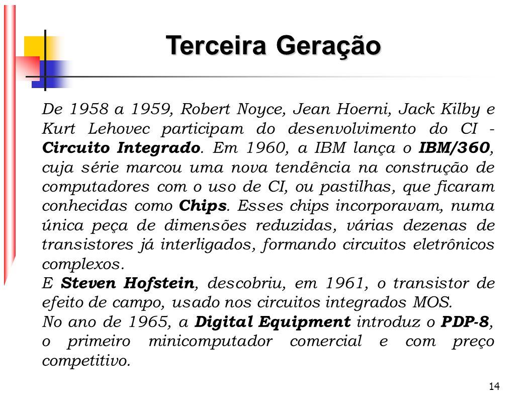 14 De 1958 a 1959, Robert Noyce, Jean Hoerni, Jack Kilby e Kurt Lehovec participam do desenvolvimento do CI - Circuito Integrado. Em 1960, a IBM lança