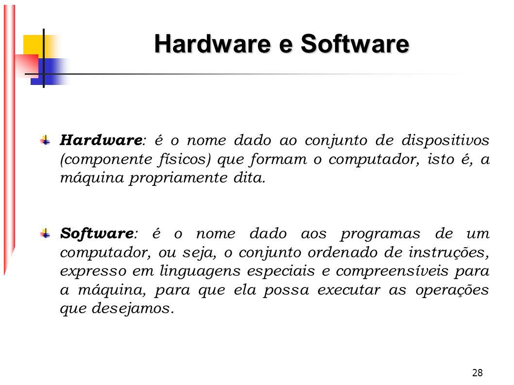 28 Hardware e Software Hardware : é o nome dado ao conjunto de dispositivos (componente físicos) que formam o computador, isto é, a máquina propriamen