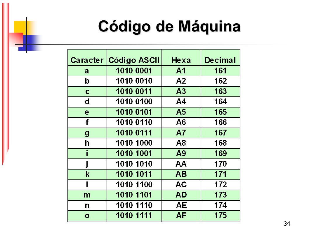 34 Código de Máquina