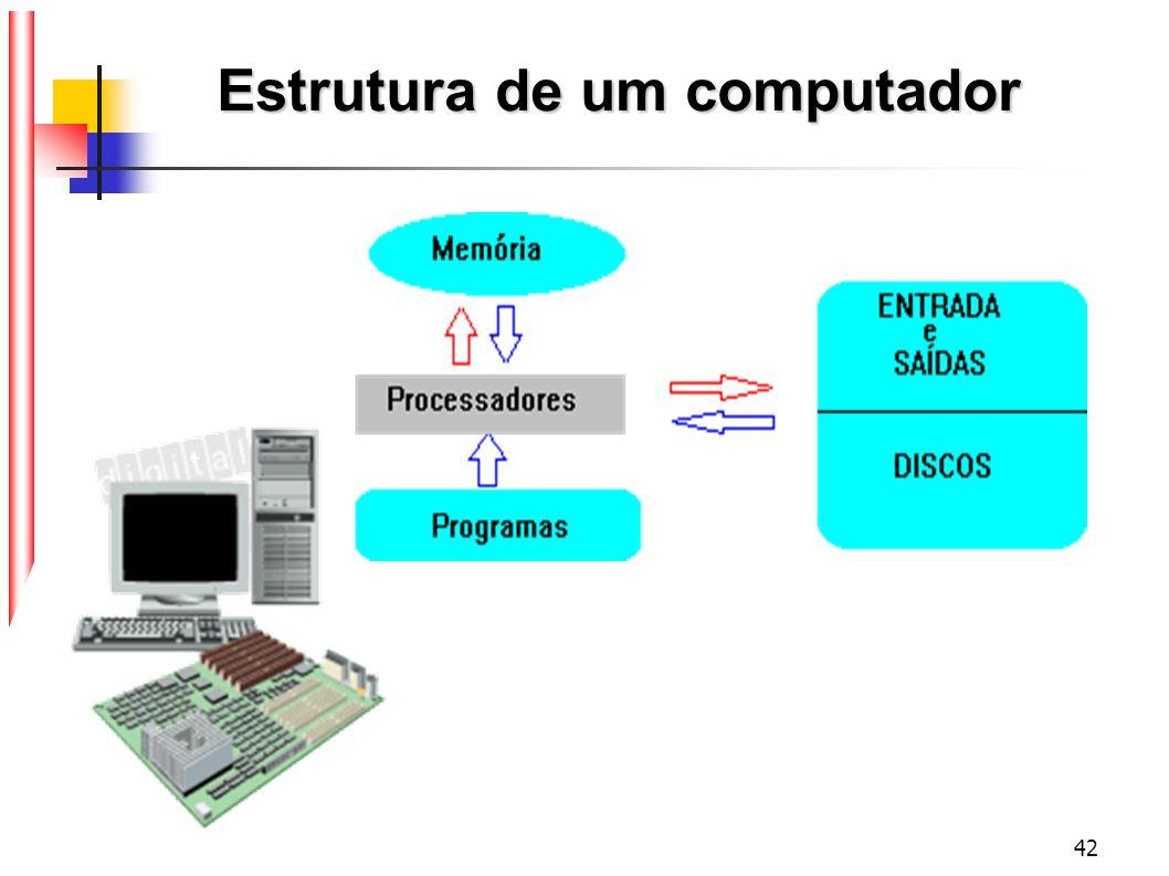 42 Estrutura de um computador