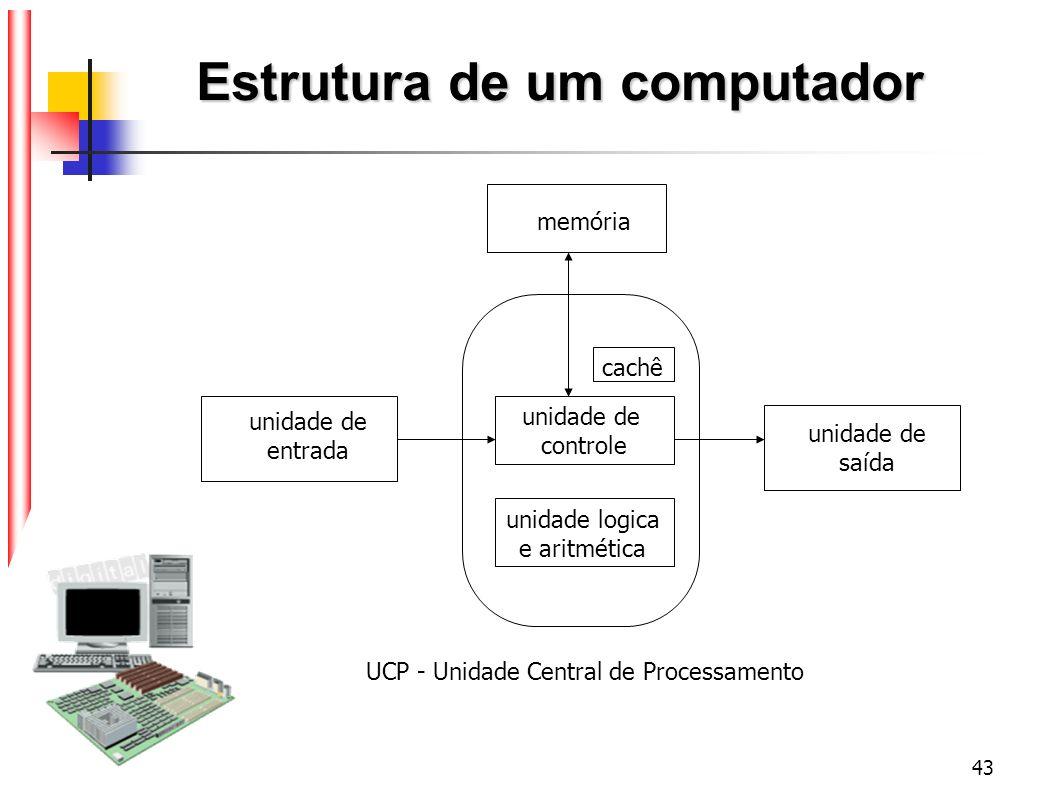 43 Estrutura de um computador memória unidade de entrada unidade de controle unidade logica e aritmética unidade de saída cachê UCP - Unidade Central
