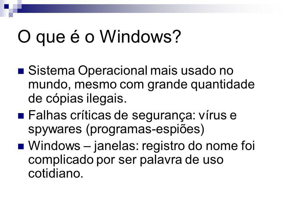 O que é o Windows.