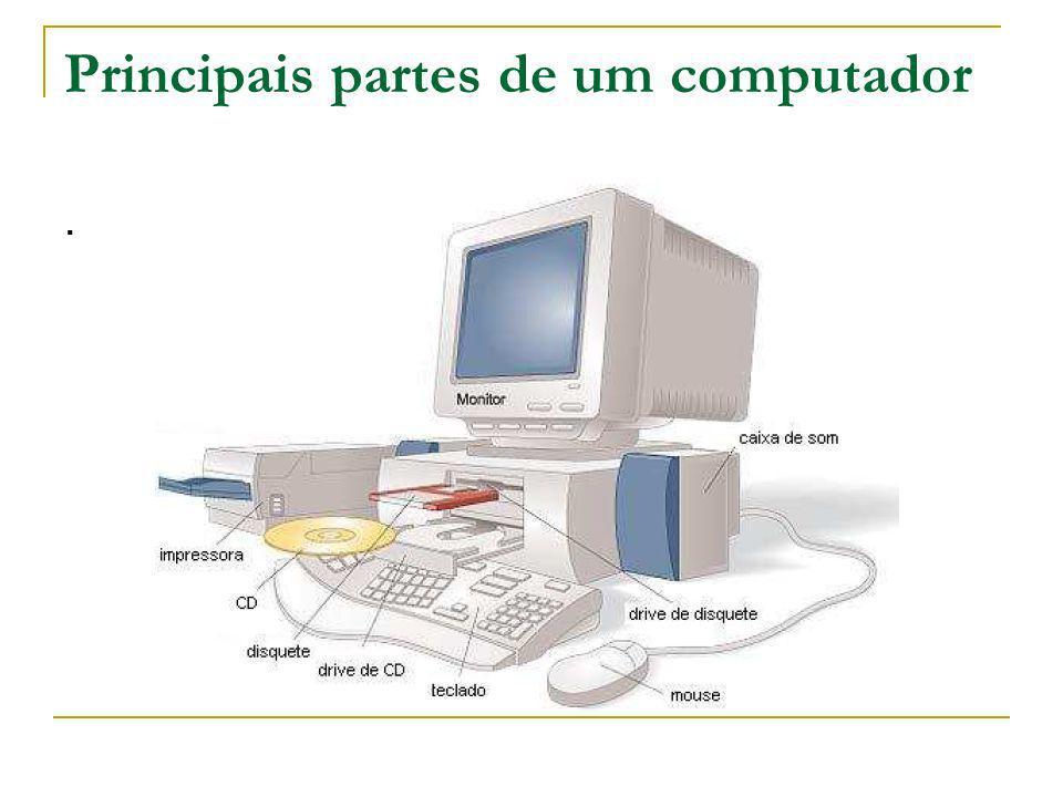 Principais partes de um computador.