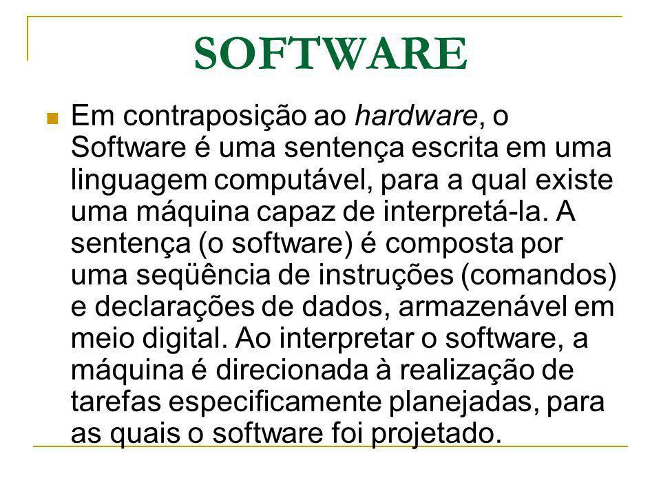 SOFTWARE Em contraposição ao hardware, o Software é uma sentença escrita em uma linguagem computável, para a qual existe uma máquina capaz de interpre