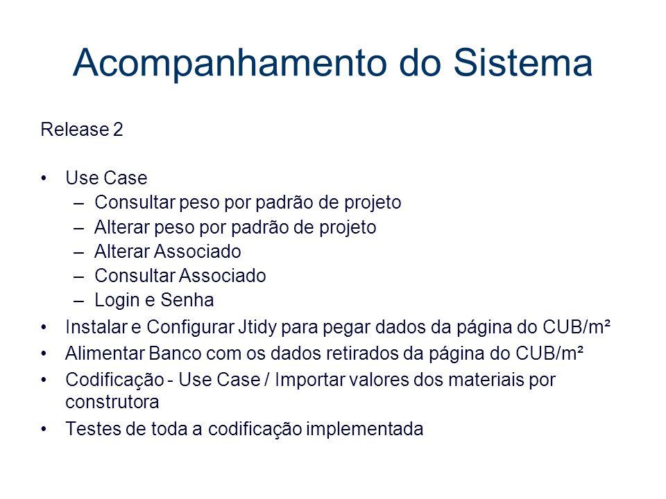 Acompanhamento do Sistema Release 2 Use Case –Consultar peso por padrão de projeto –Alterar peso por padrão de projeto –Alterar Associado –Consultar A