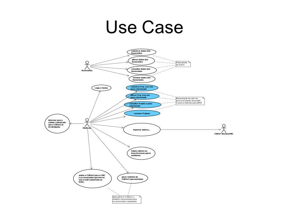 O que é?.Alterar valores armazenados localmente dos associados que se interessam pelo CUB/m2.