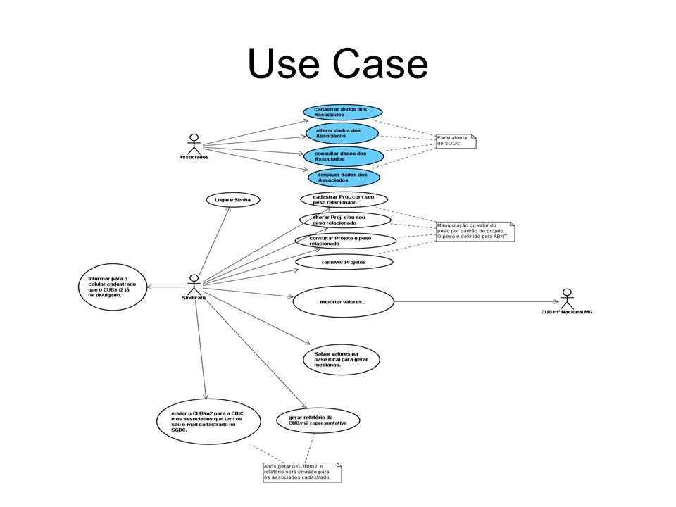 Instalar e Configurar Jtidy para capturar dados da página do CUB/m² O que é?.