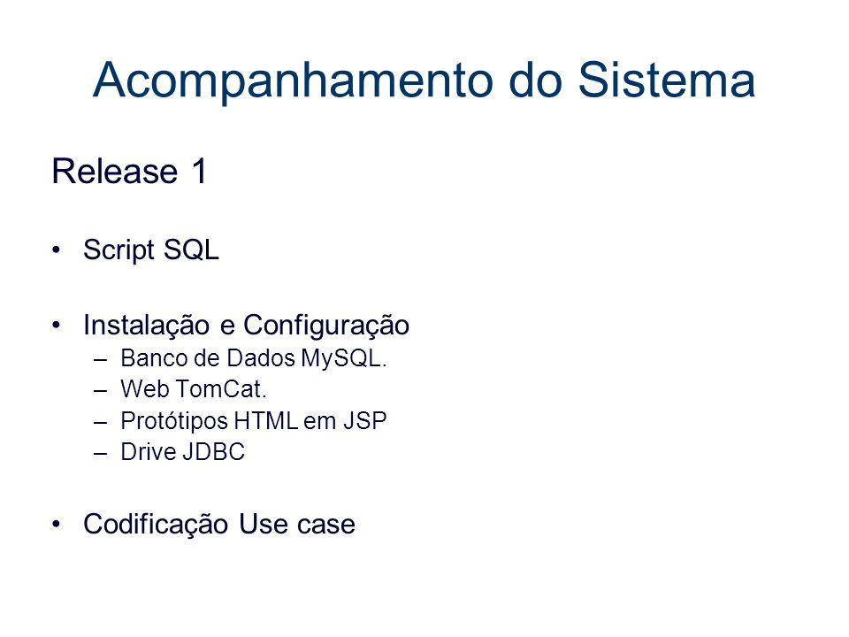 Acompanhamento do Sistema Release 1 Script SQL Instalação e Configuração –Banco de Dados MySQL. –Web TomCat. –Protótipos HTML em JSP –Drive JDBC Codif