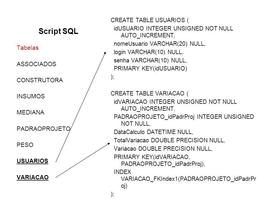 Instalação do Banco de Dados MySQL O que é?.