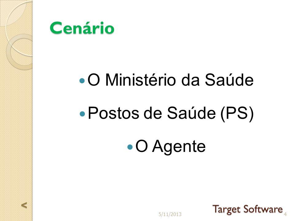 O Ministério da Saúde Postos de Saúde (PS) O Agente Cenário 45/11/2013 Target Software <<<<