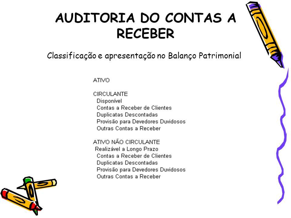 AUDITORIA DO CONTAS A RECEBER Classificação e apresentação no Balanço Patrimonial