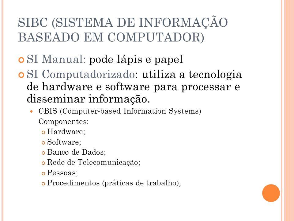 SIBC (SISTEMA DE INFORMAÇÃO BASEADO EM COMPUTADOR) SI Manual: pode lápis e papel SI Computadorizado: utiliza a tecnologia de hardware e software para