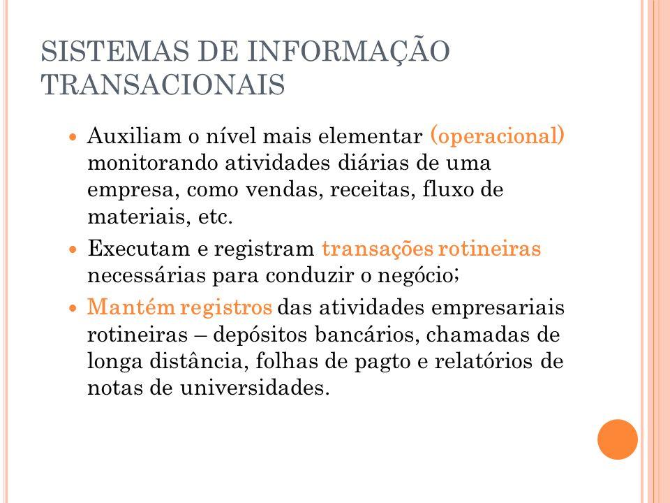 SISTEMAS DE INFORMAÇÃO TRANSACIONAIS Auxiliam o nível mais elementar (operacional) monitorando atividades diárias de uma empresa, como vendas, receita