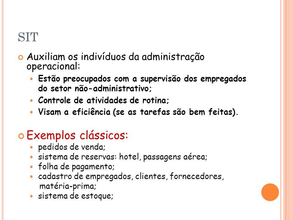 SIT Auxiliam os indivíduos da administração operacional: Estão preocupados com a supervisão dos empregados do setor não-administrativo; Controle de at