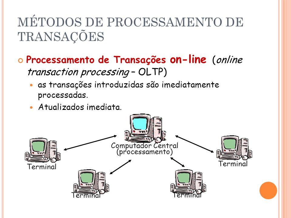 MÉTODOS DE PROCESSAMENTO DE TRANSAÇÕES Processamento de Transações on-line (online transaction processing – OLTP) as transações introduzidas são imedi