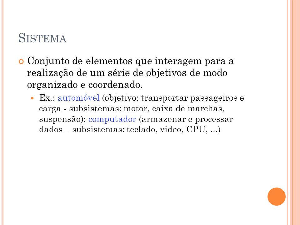 S ISTEMA Conjunto de elementos que interagem para a realização de um série de objetivos de modo organizado e coordenado. Ex.: automóvel (objetivo: tra