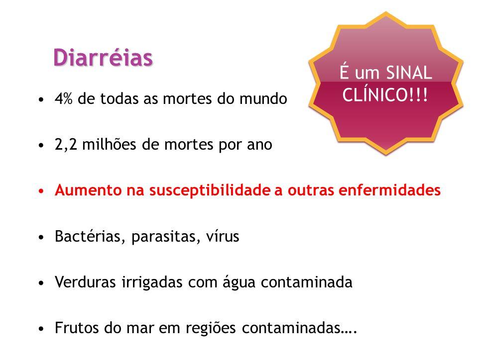 Diarréias 4% de todas as mortes do mundo 2,2 milhões de mortes por ano Aumento na susceptibilidade a outras enfermidades Bactérias, parasitas, vírus V