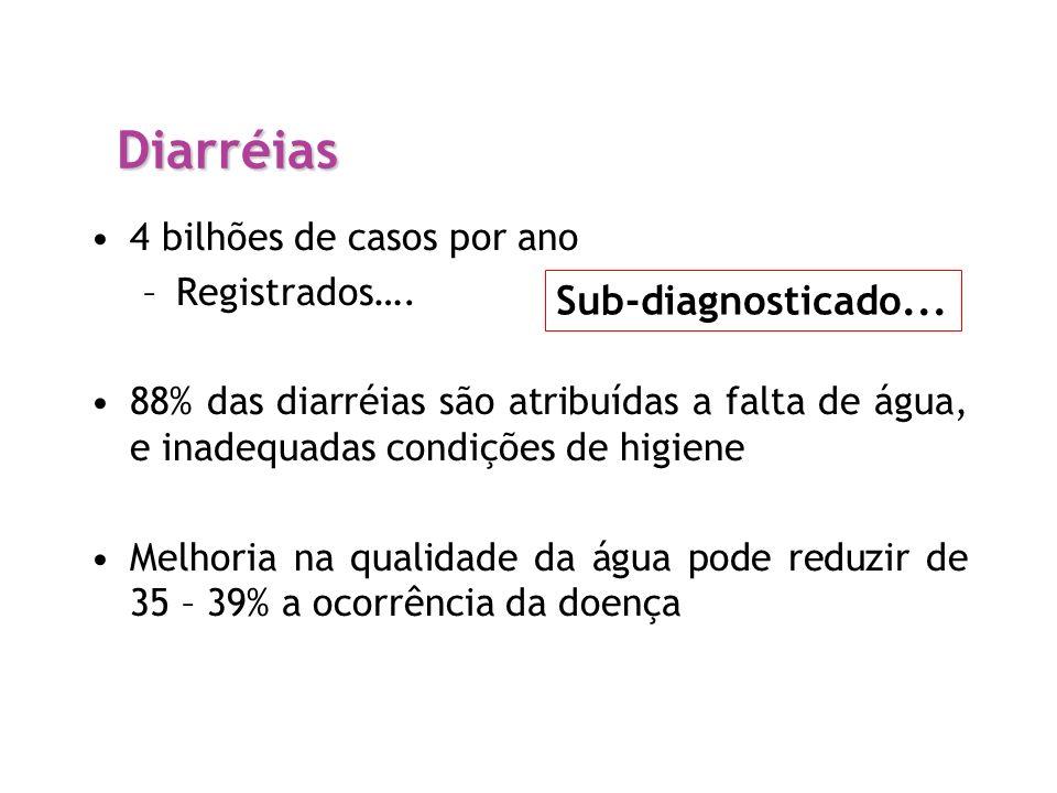 Diarréias 4 bilhões de casos por ano –Registrados…. 88% das diarréias são atribuídas a falta de água, e inadequadas condições de higiene Melhoria na q