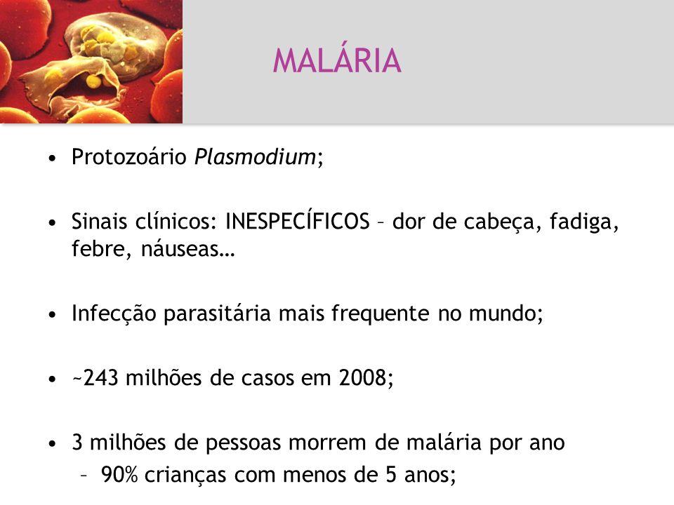 Malária Protozoário Plasmodium; Sinais clínicos: INESPECÍFICOS – dor de cabeça, fadiga, febre, náuseas… Infecção parasitária mais frequente no mundo;