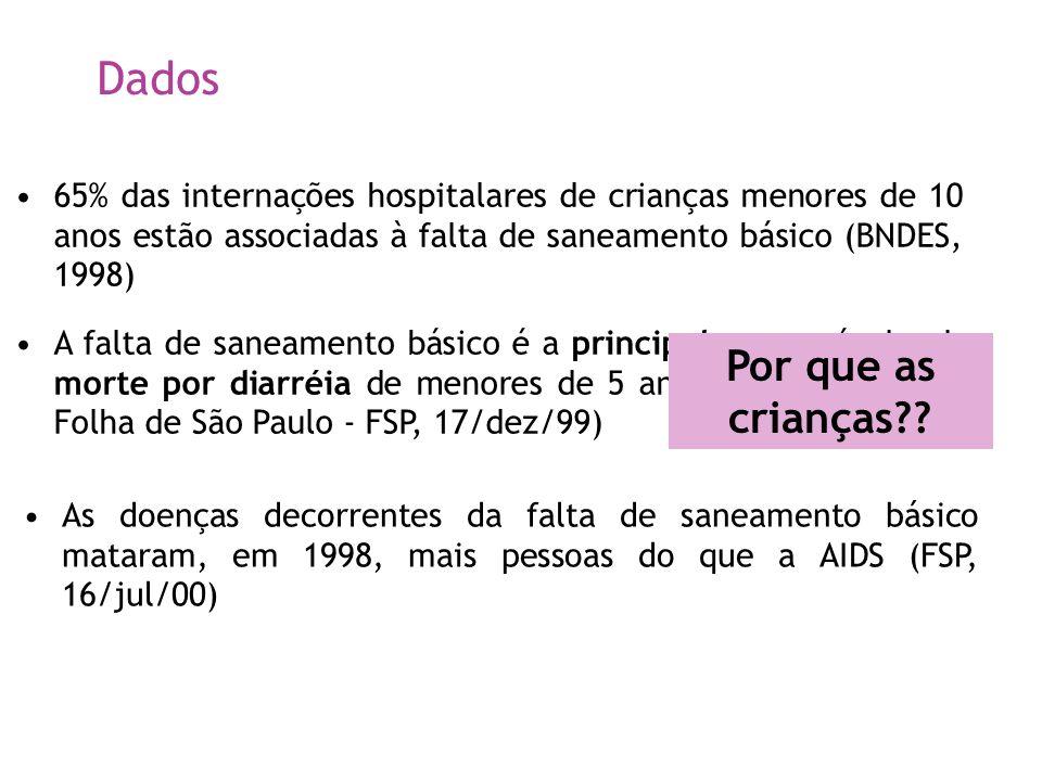 Cólera Campilobacteriose Leptospirose