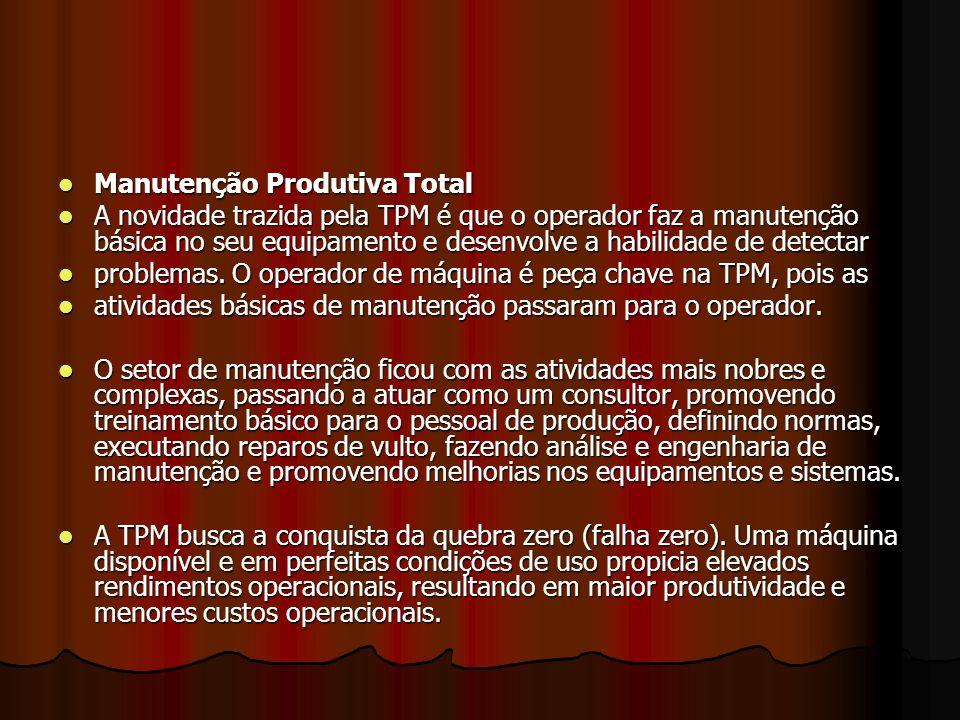 Manutenção Produtiva Total Manutenção Produtiva Total A novidade trazida pela TPM é que o operador faz a manutenção básica no seu equipamento e desenv