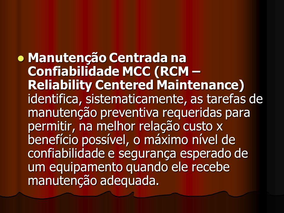 Manutenção Centrada na Confiabilidade MCC (RCM – Reliability Centered Maintenance) identifica, sistematicamente, as tarefas de manutenção preventiva r