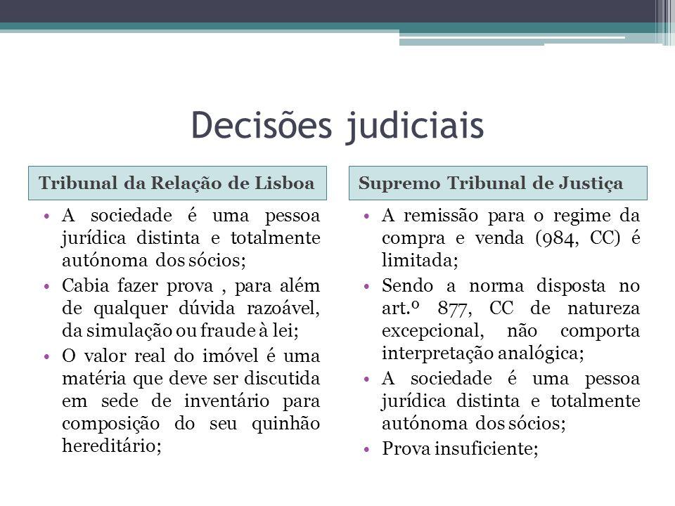 Decisões judiciais Tribunal da Relação de LisboaSupremo Tribunal de Justiça A sociedade é uma pessoa jurídica distinta e totalmente autónoma dos sócio