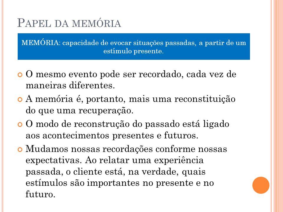 P APEL DA MEMÓRIA O mesmo evento pode ser recordado, cada vez de maneiras diferentes.