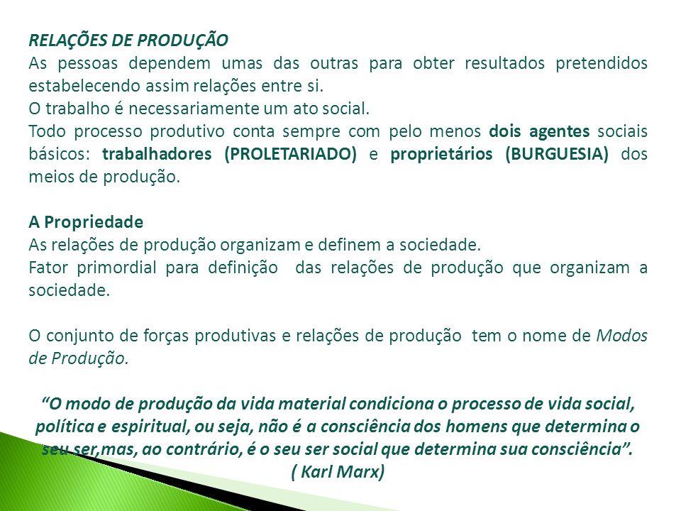 MODOS DE PRODUÇÃO: A HISTÓRIA DE TRANSFORMAÇÃO DA SOCIEDADE É a maneira pela qual a sociedade produz seus bens e serviços, como os utiliza e como os distribui.