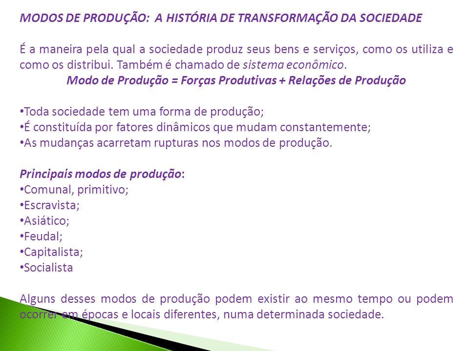 MODOS DE PRODUÇÃO: A HISTÓRIA DE TRANSFORMAÇÃO DA SOCIEDADE É a maneira pela qual a sociedade produz seus bens e serviços, como os utiliza e como os d