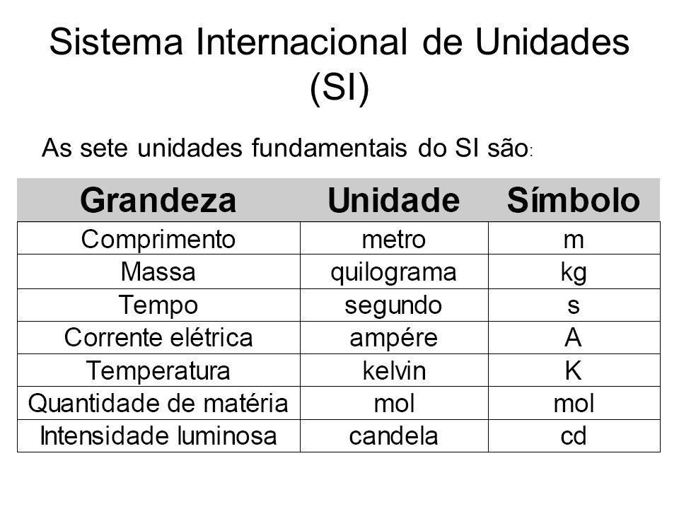 Sistema Internacional de Unidades (SI) As sete unidades fundamentais do SI são :