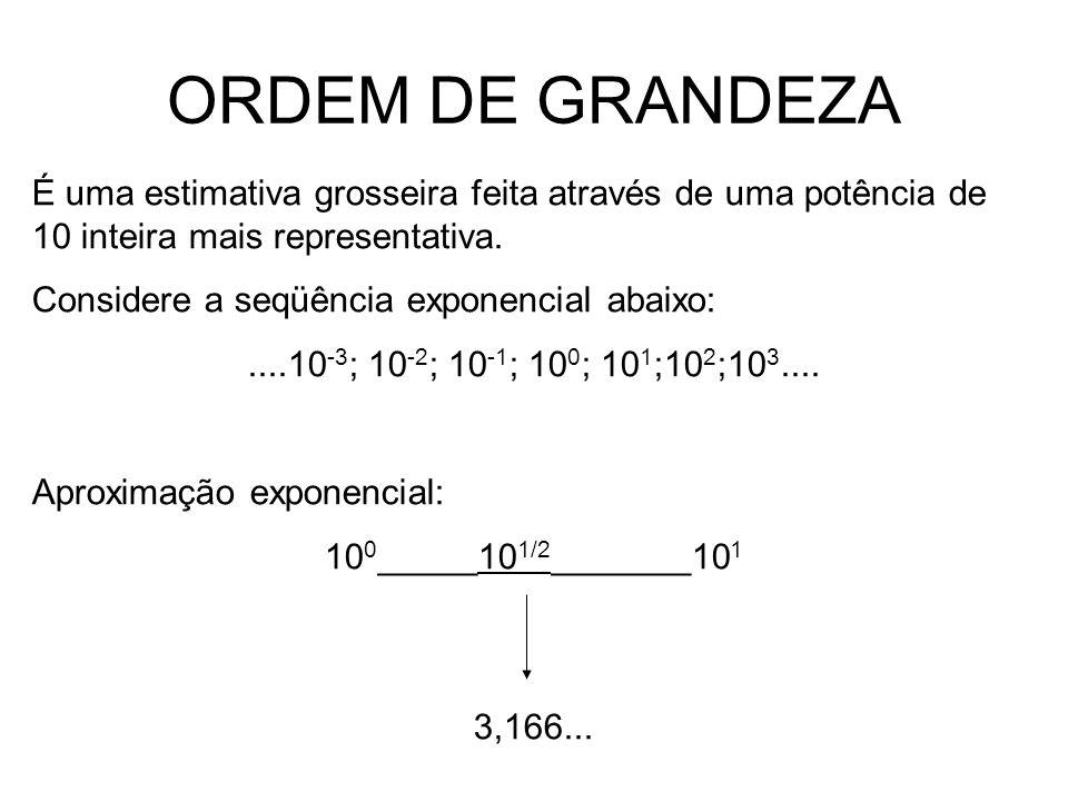 ORDEM DE GRANDEZA É uma estimativa grosseira feita através de uma potência de 10 inteira mais representativa. Considere a seqüência exponencial abaixo