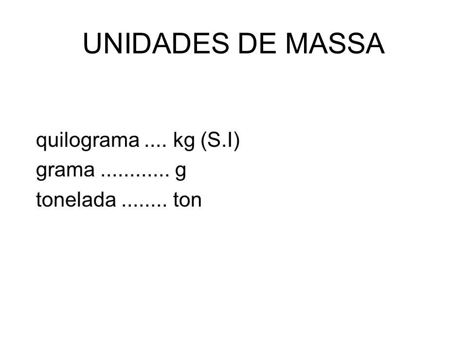UNIDADES DE MASSA quilograma.... kg (S.I) grama............ g tonelada........ ton