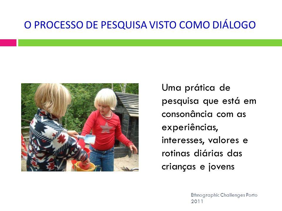 O PROCESSO DE PESQUISA VISTO COMO DIÁLOGO Ethnographic Challenges Porto 2011 Uma prática de pesquisa que está em consonância com as experiências, inte