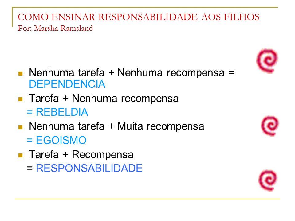 COMO ENSINAR RESPONSABILIDADE AOS FILHOS Por: Marsha Ramsland Nenhuma tarefa + Nenhuma recompensa = DEPENDENCIA Tarefa + Nenhuma recompensa = REBELDIA