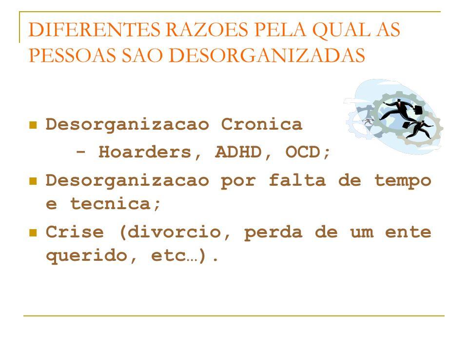 DIFERENTES RAZOES PELA QUAL AS PESSOAS SAO DESORGANIZADAS Desorganizacao Cronica - Hoarders, ADHD, OCD; Desorganizacao por falta de tempo e tecnica; C