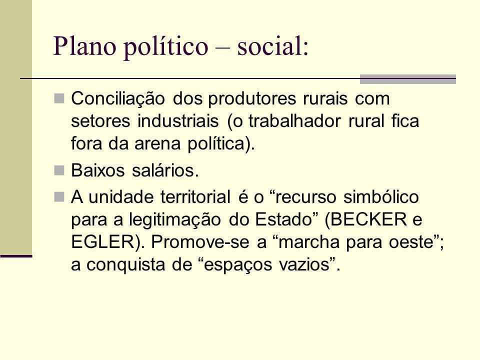 Bibliografia: BECKER e EGLER.Brasil- uma nova potência regional na Economia-Mundo.