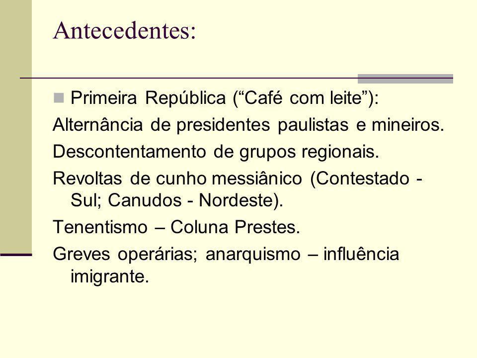 Antecedentes: Primeira República (Café com leite): Alternância de presidentes paulistas e mineiros. Descontentamento de grupos regionais. Revoltas de