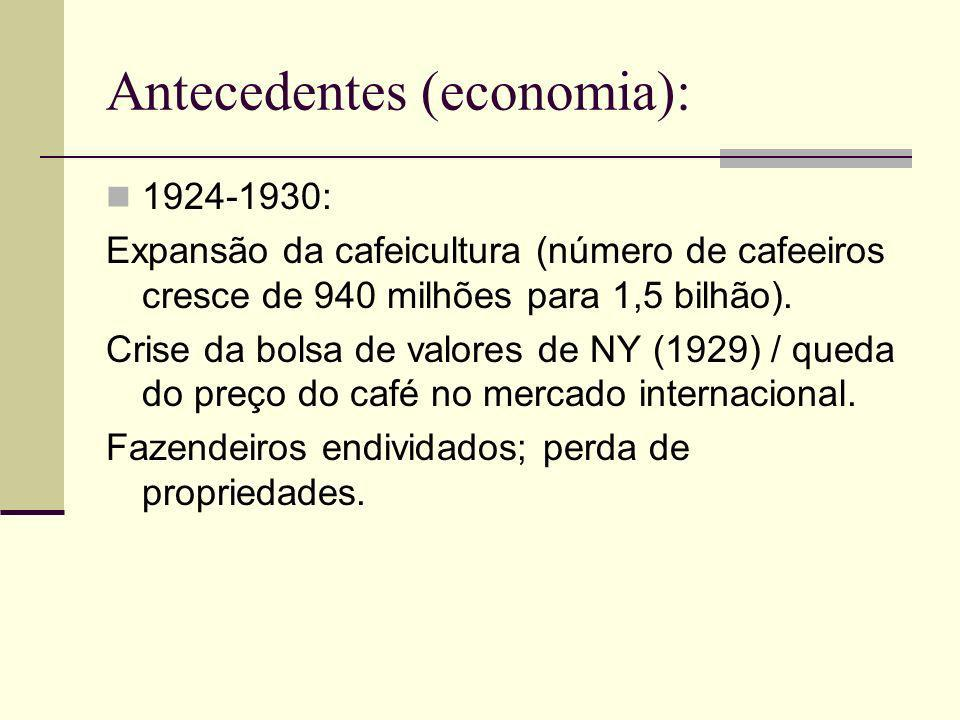 Industrialização no Brasil (anterior à 1930): Demanda nas áreas urbanas.